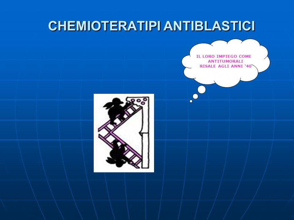 CHEMIOTERATIPI ANTIBLASTICI