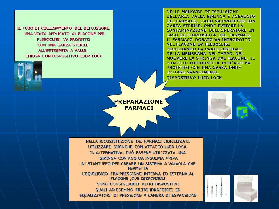 NELLE MANOVRE DI ESPULSIONE DELL ARIA DALLA SIRINGA E DOSAGGIO DEL FARMACO, L AGO VA PROTETTO CON GARZA STERILE, ONDE EVITARE LA CONTAMINAZIONE DELL OPERATORE IN CASO DI FUORIUSCITA DEL, FARMACO. IL FARMACO DOSATO VA INTRODOTTO NEL FLACONE DA FLEBOCLISI PERFORANDO LA PARTE CENTRALE DELLA MEMBRANA DEL TAPPO. NEL MUOVERE LA STRINGA DAL FLACONE, IL PUNTO DI FUORIUSCITA DELL AGO VA PROTETTO CON UNA GARZA ONDE EVITARE SPANDIMENTI.