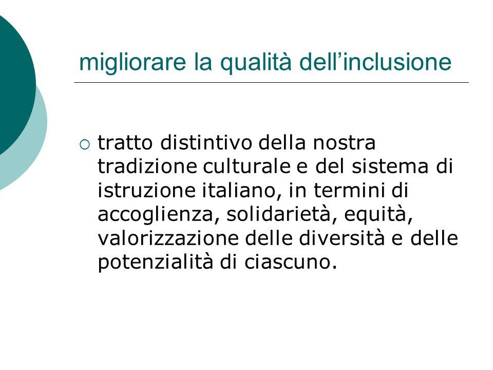 migliorare la qualità dell'inclusione