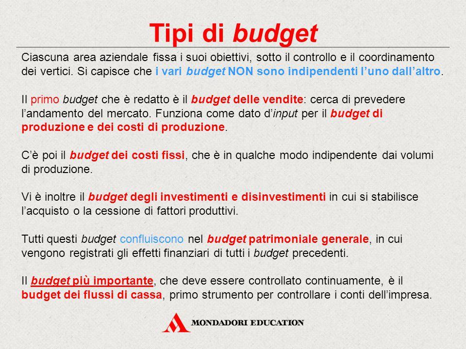 Tipi di budget