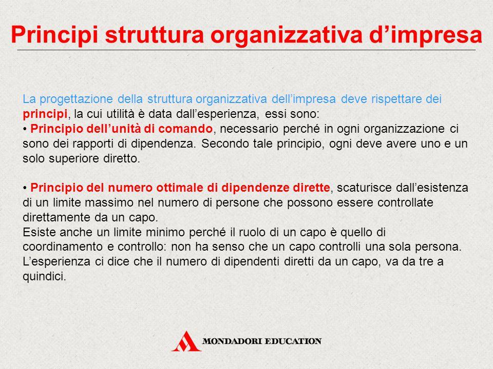 Principi struttura organizzativa d'impresa