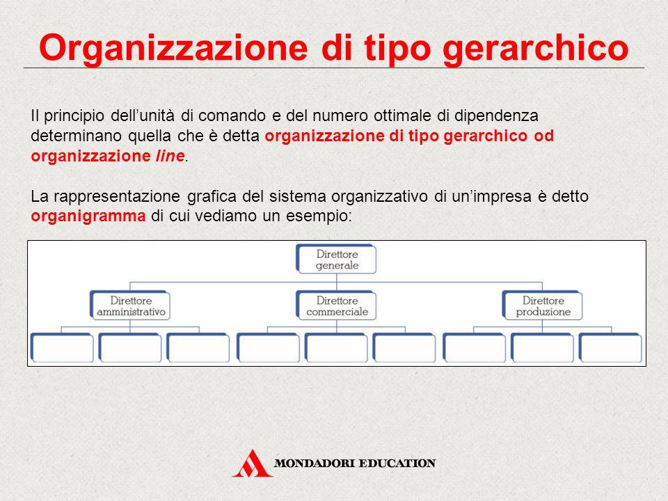 Organizzazione di tipo gerarchico
