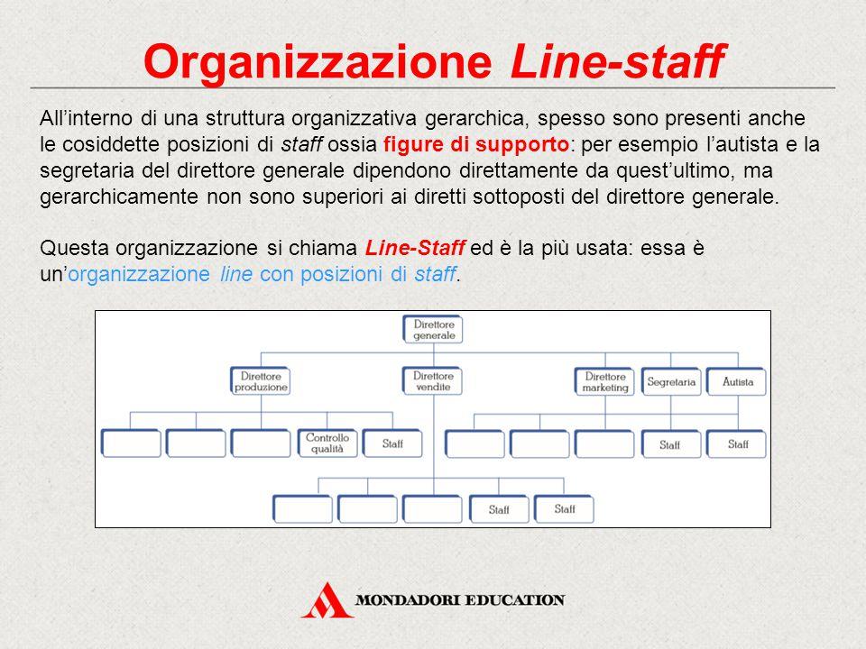 Organizzazione Line-staff