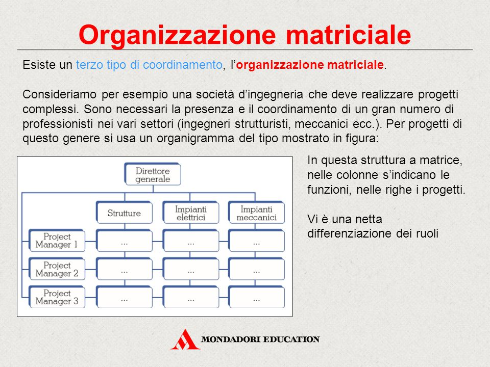 Organizzazione matriciale