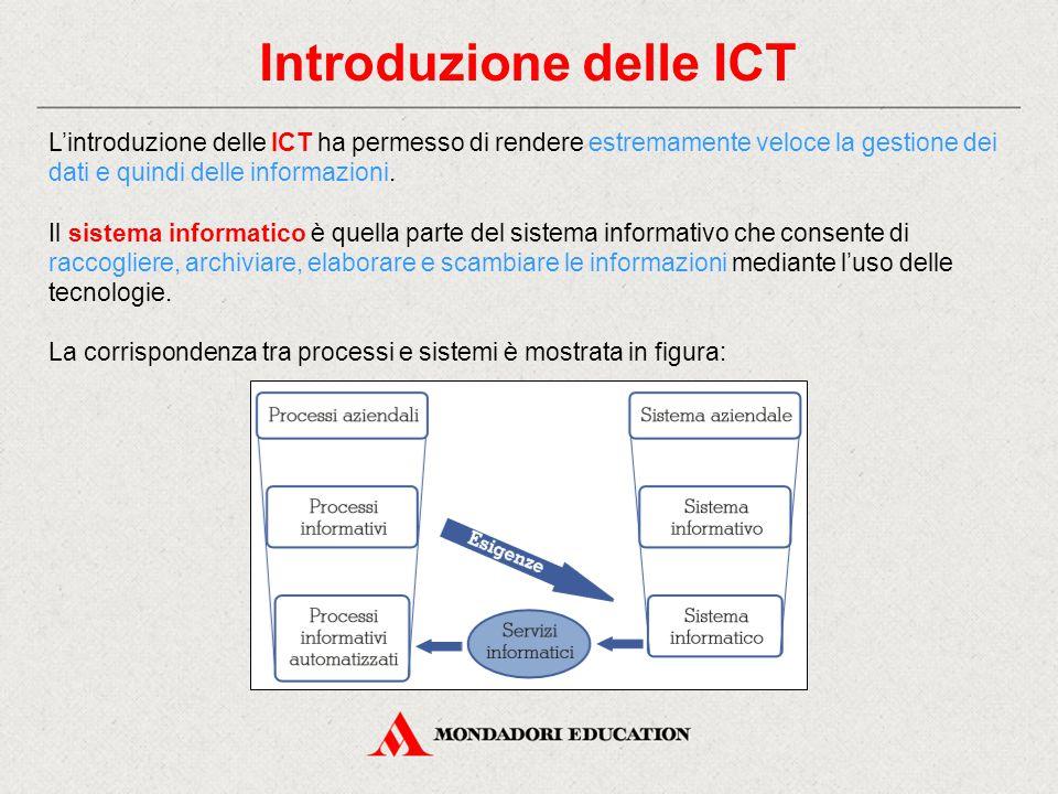 Introduzione delle ICT