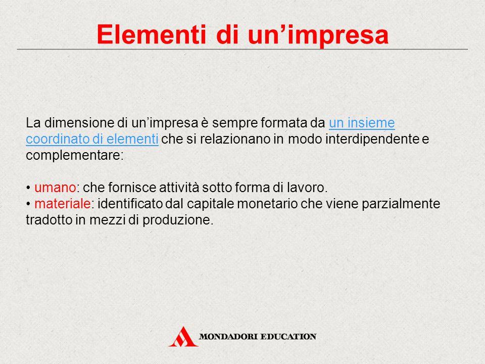 Elementi di un'impresa