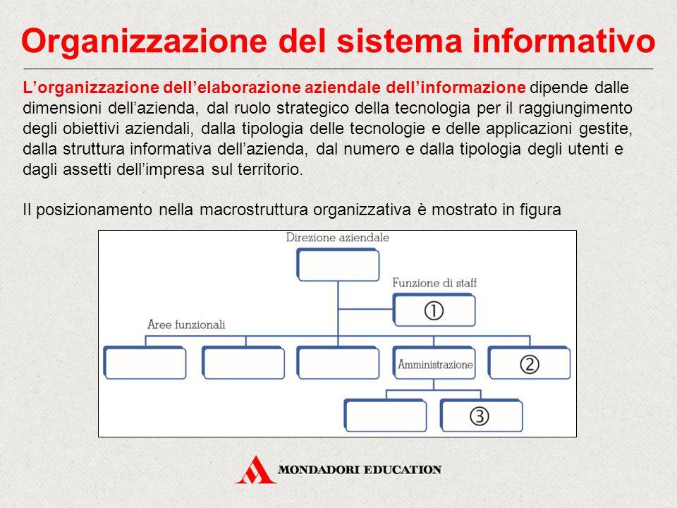 Organizzazione del sistema informativo