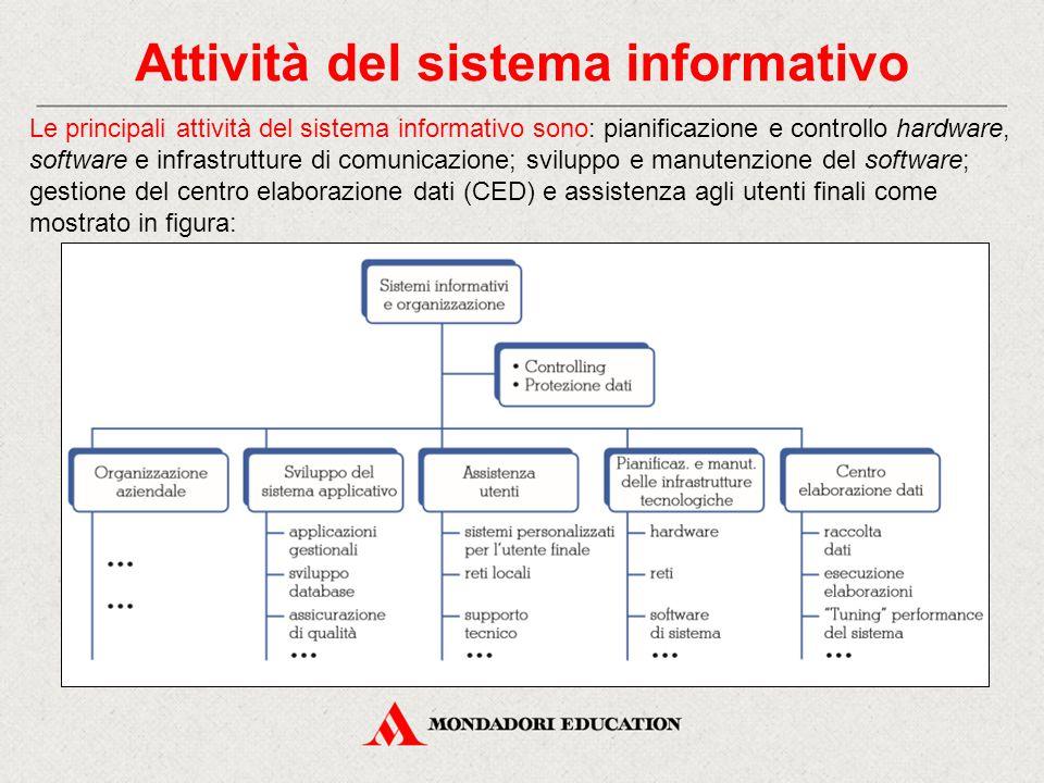 Attività del sistema informativo