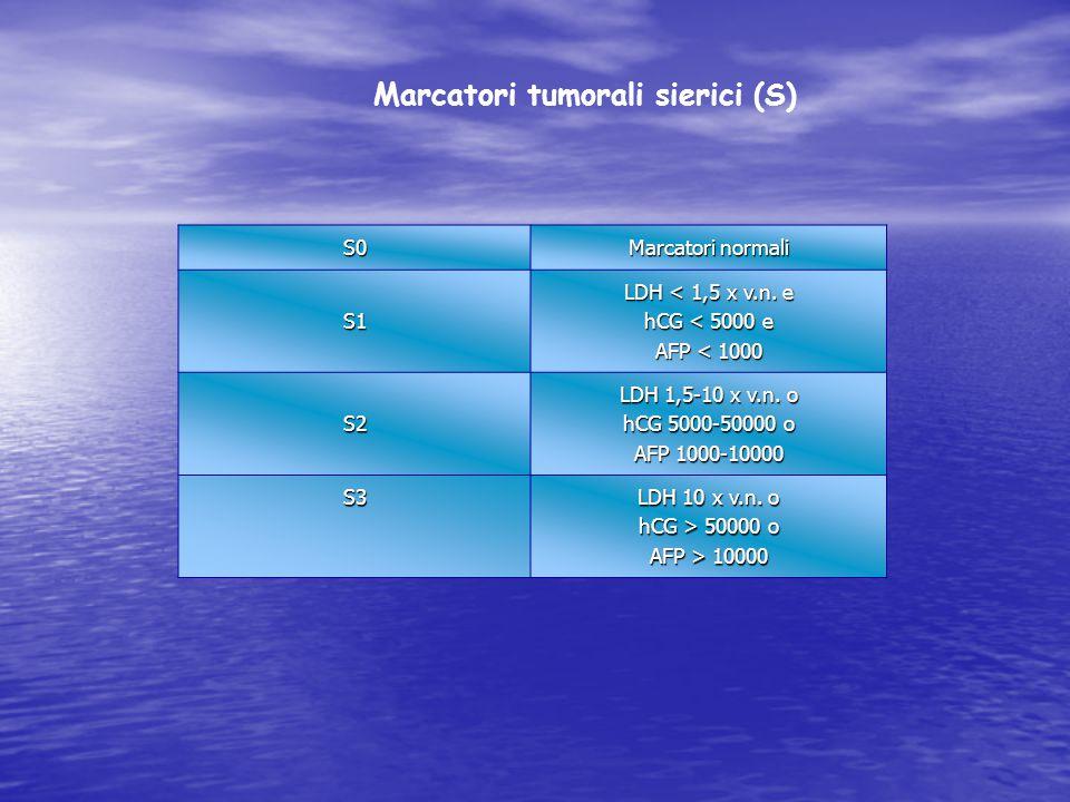 Marcatori tumorali sierici (S)