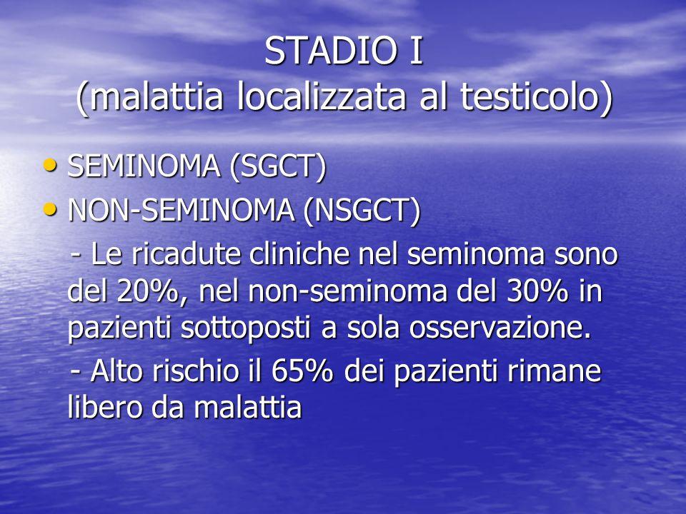 STADIO I (malattia localizzata al testicolo)