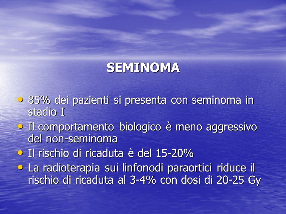 SEMINOMA 85% dei pazienti si presenta con seminoma in stadio I