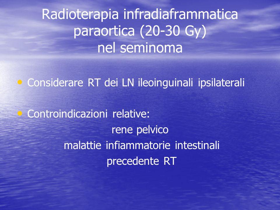 Radioterapia infradiaframmatica paraortica (20-30 Gy) nel seminoma