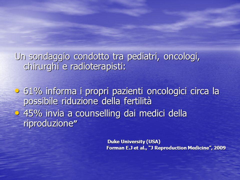 45% invia a counselling dai medici della riproduzione