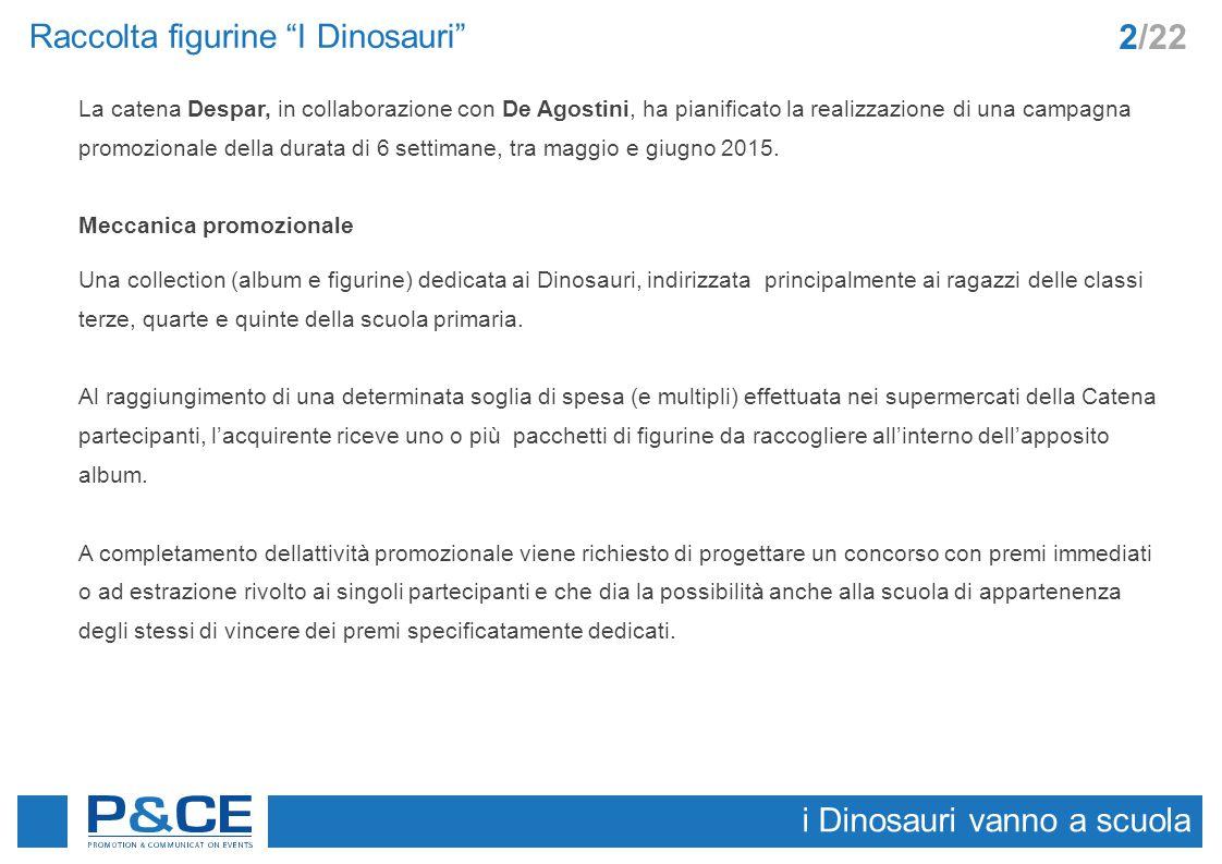 Raccolta figurine I Dinosauri