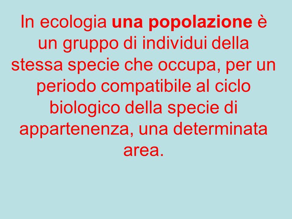 In ecologia una popolazione è un gruppo di individui della stessa specie che occupa, per un periodo compatibile al ciclo biologico della specie di appartenenza, una determinata area.