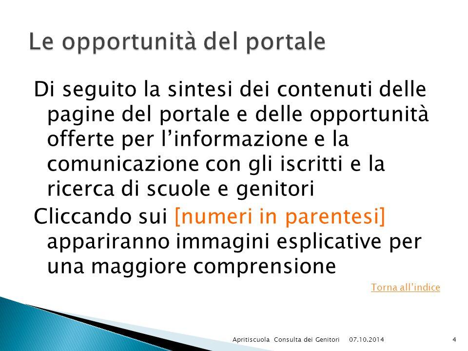 Le opportunità del portale