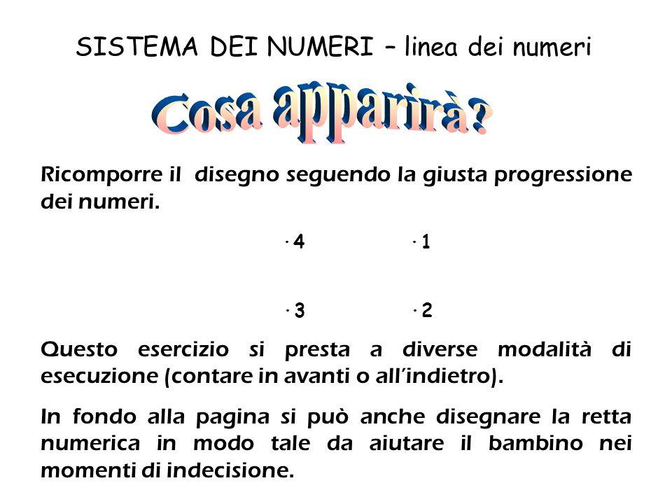 SISTEMA DEI NUMERI – linea dei numeri