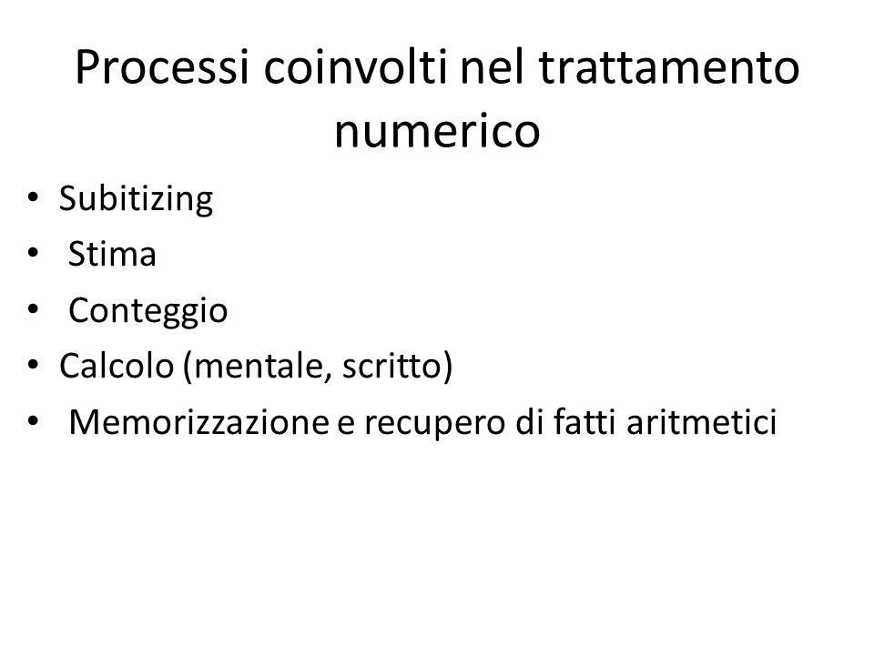 Processi coinvolti nel trattamento numerico