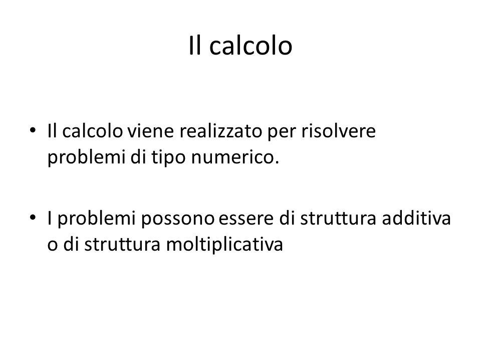 Il calcolo Il calcolo viene realizzato per risolvere problemi di tipo numerico.
