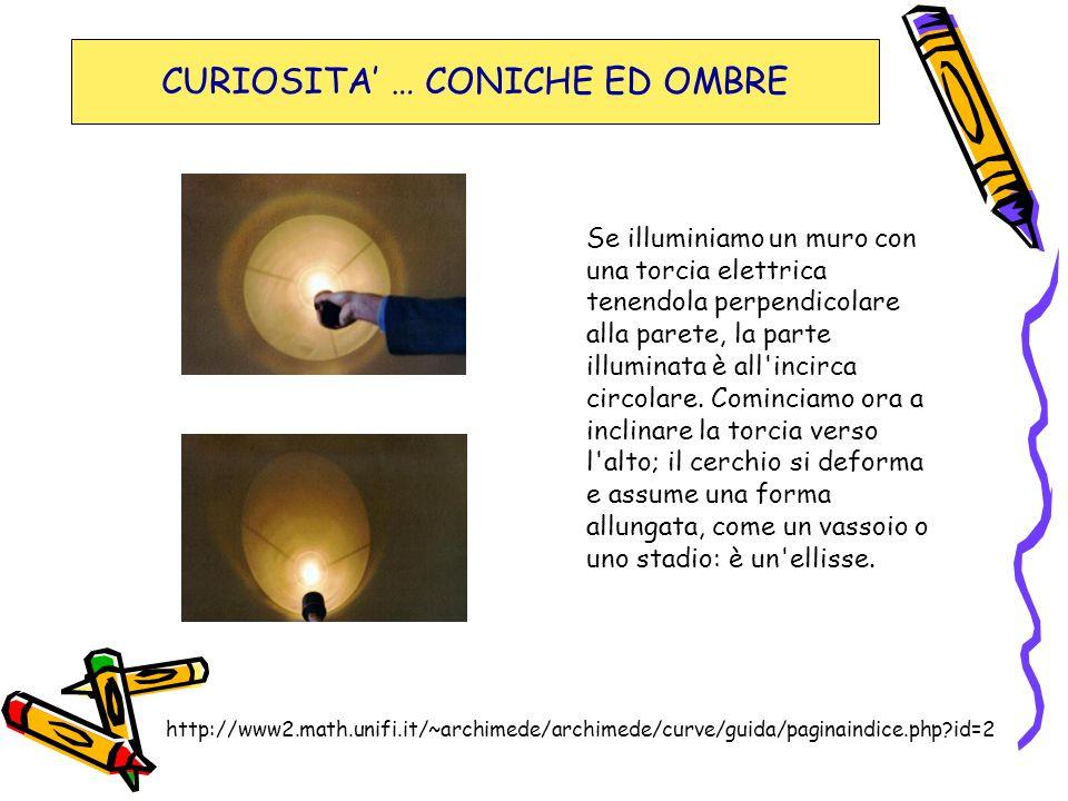 CURIOSITA' … CONICHE ED OMBRE