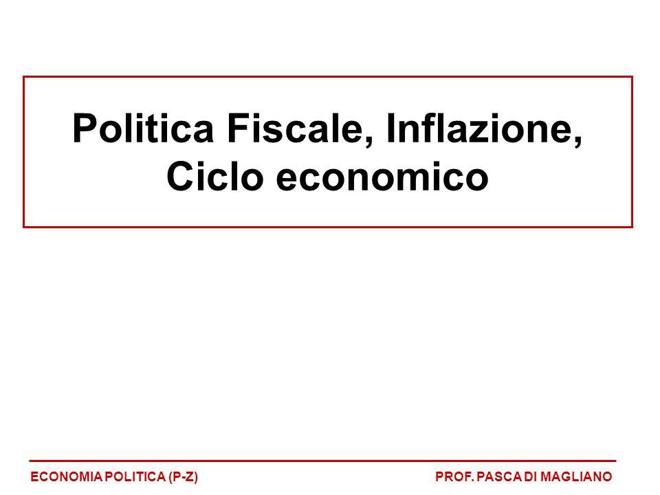 Politica Fiscale, Inflazione, Ciclo economico