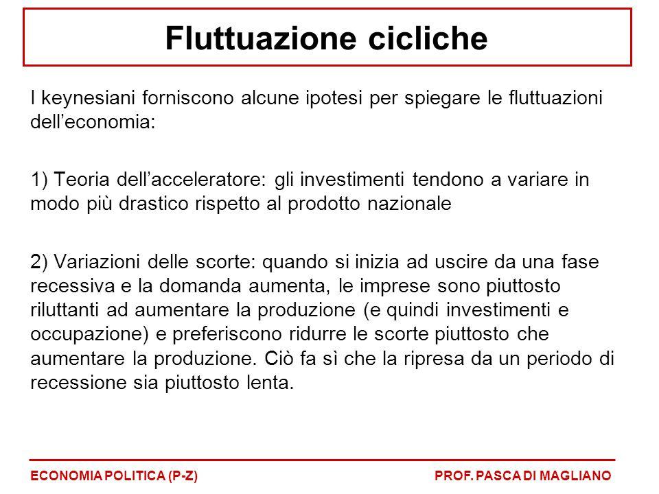 Fluttuazione cicliche