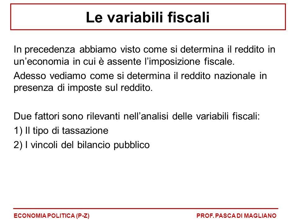 Le variabili fiscali In precedenza abbiamo visto come si determina il reddito in un'economia in cui è assente l'imposizione fiscale.