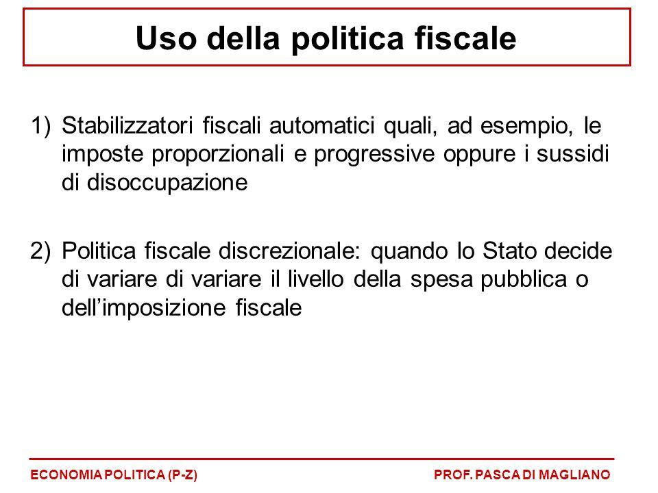 Uso della politica fiscale