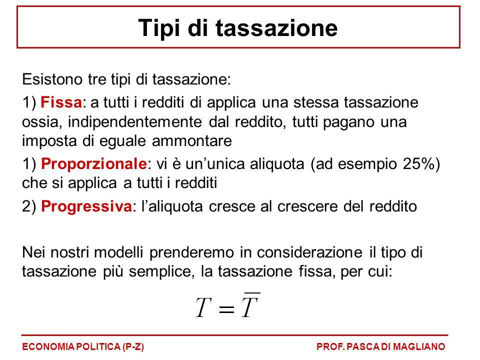 Tipi di tassazione Esistono tre tipi di tassazione: