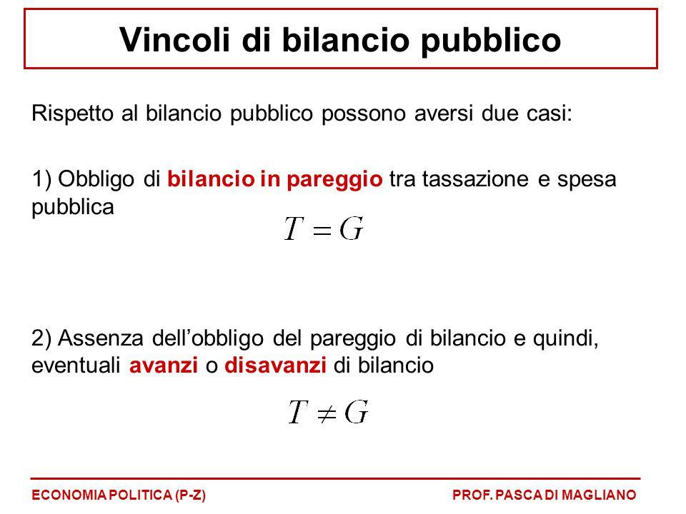 Vincoli di bilancio pubblico
