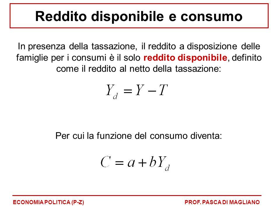 Reddito disponibile e consumo