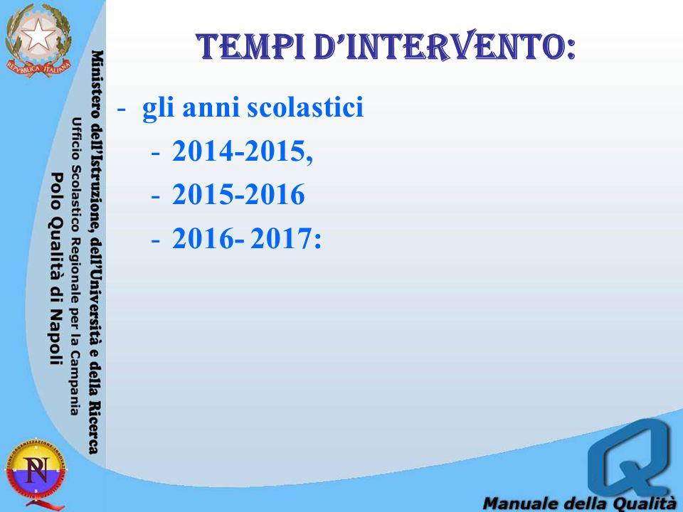 TEMPI D'INTERVENTO: gli anni scolastici 2014-2015, 2015-2016