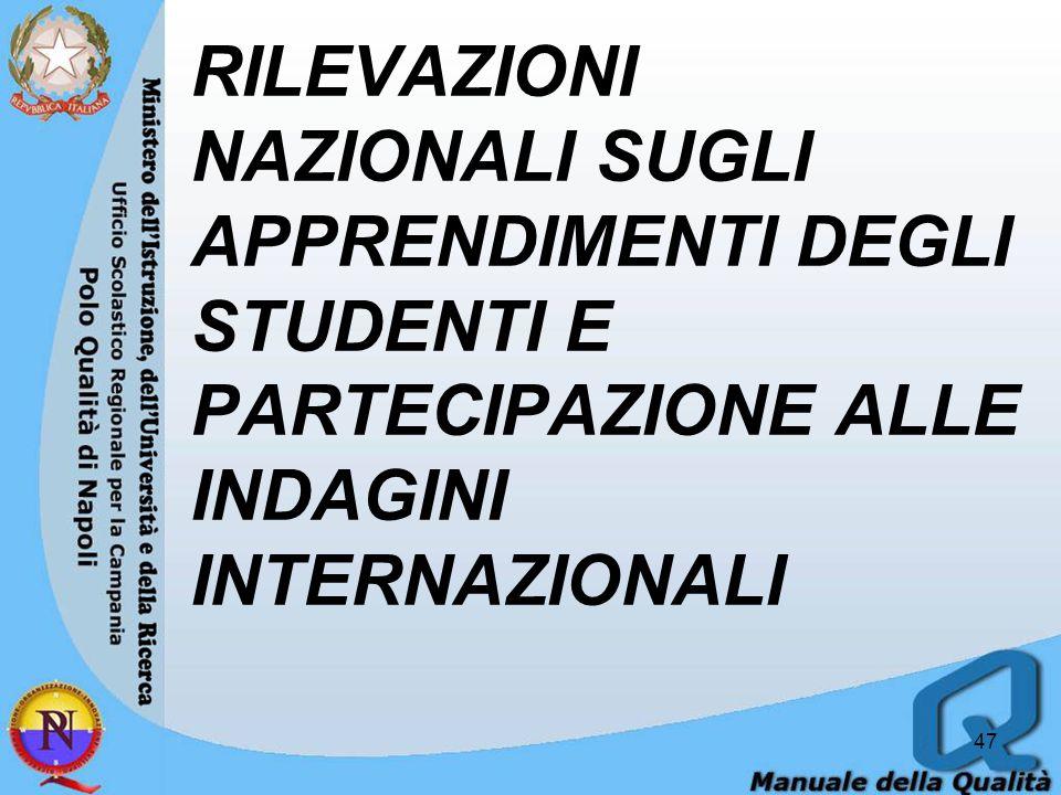 RILEVAZIONI NAZIONALI SUGLI APPRENDIMENTI DEGLI STUDENTI E PARTECIPAZIONE ALLE INDAGINI INTERNAZIONALI