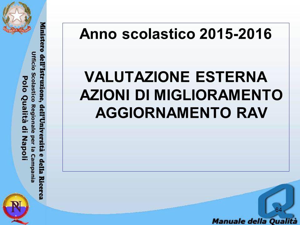 Anno scolastico 2015-2016 VALUTAZIONE ESTERNA AZIONI DI MIGLIORAMENTO AGGIORNAMENTO RAV