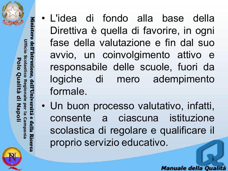 L idea di fondo alla base della Direttiva è quella di favorire, in ogni fase della valutazione e fin dal suo avvio, un coinvolgimento attivo e responsabile delle scuole, fuori da logiche di mero adempimento formale.