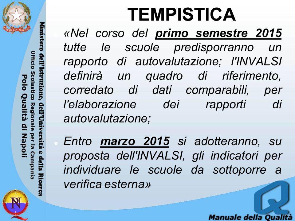 TEMPISTICA