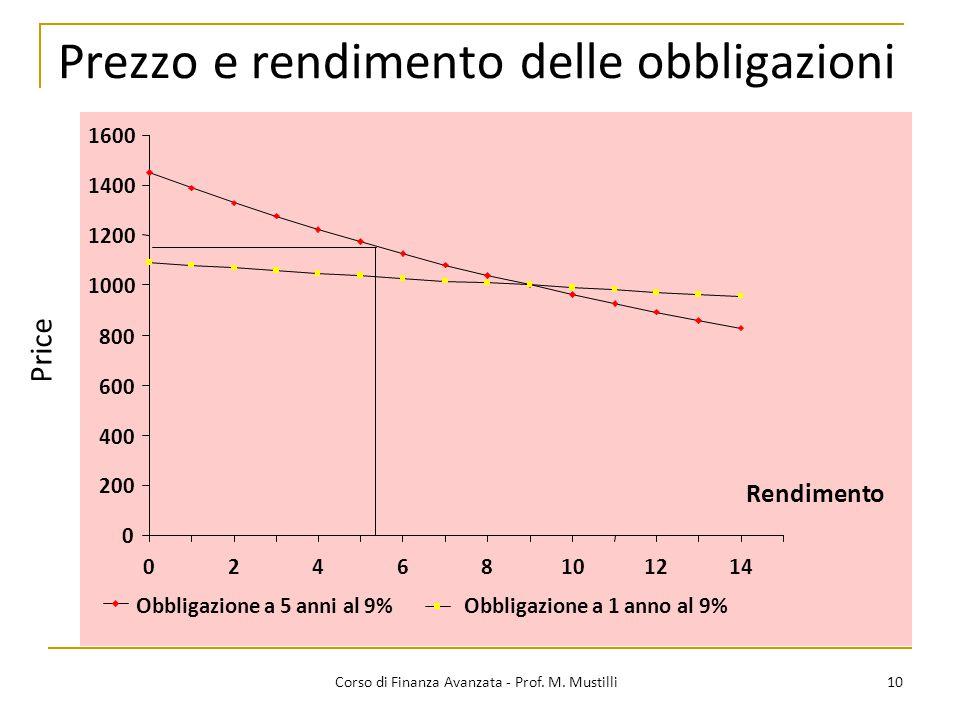 Prezzo e rendimento delle obbligazioni