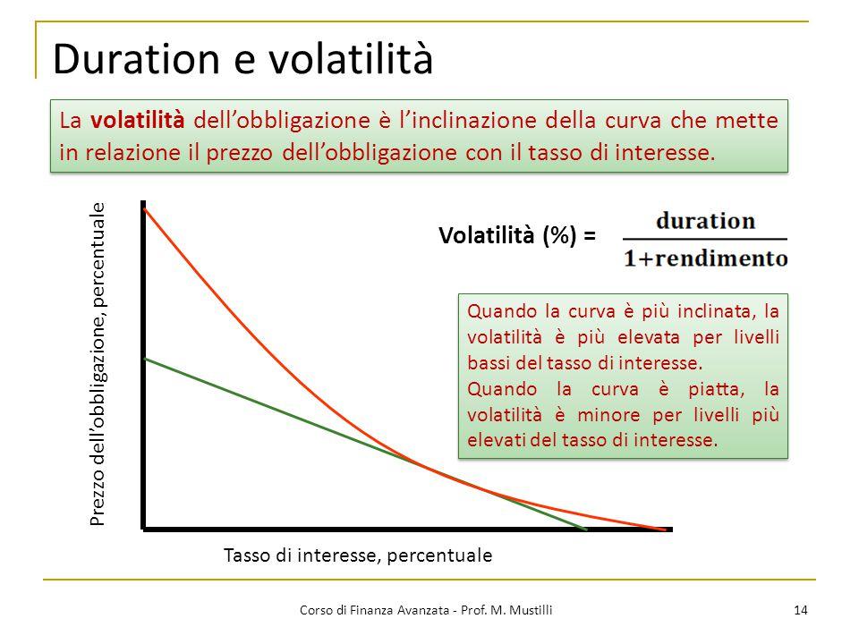 Duration e volatilità