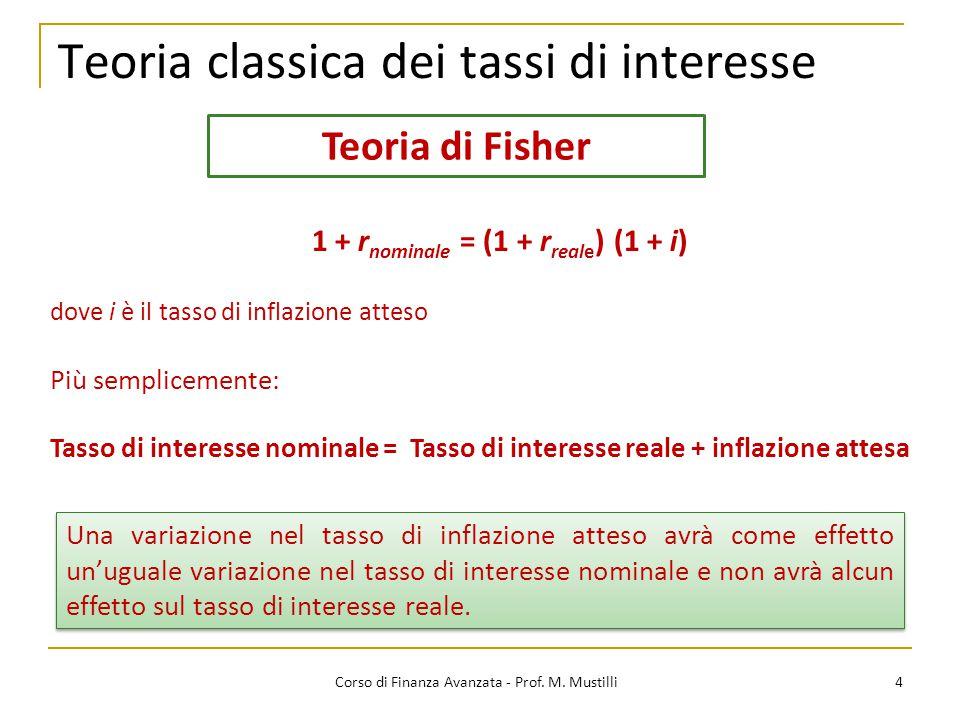Teoria classica dei tassi di interesse