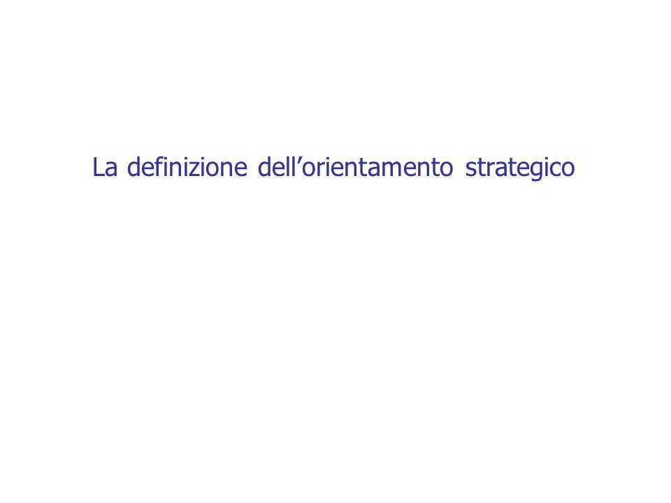 La definizione dell'orientamento strategico