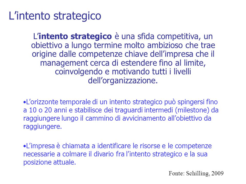 L'intento strategico