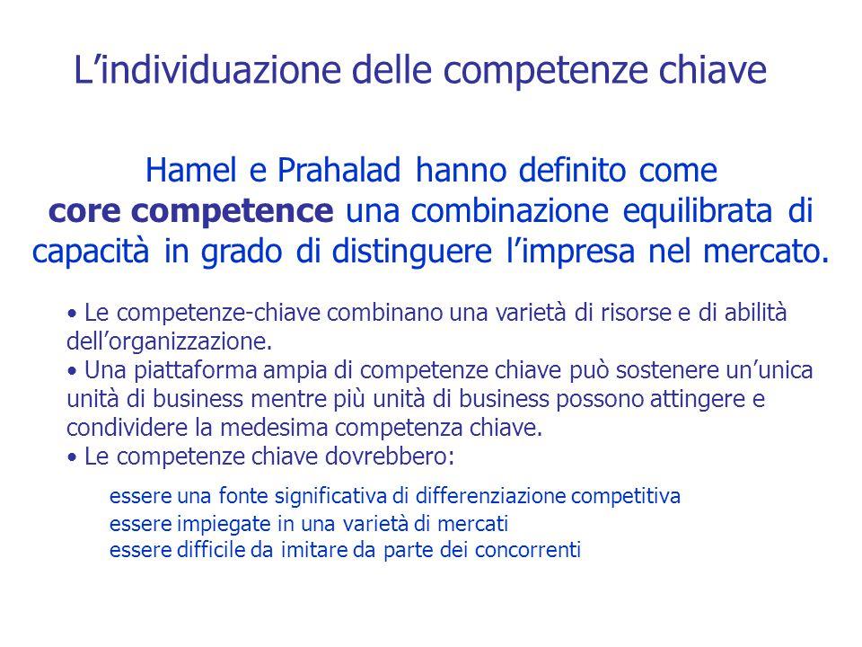 L'individuazione delle competenze chiave
