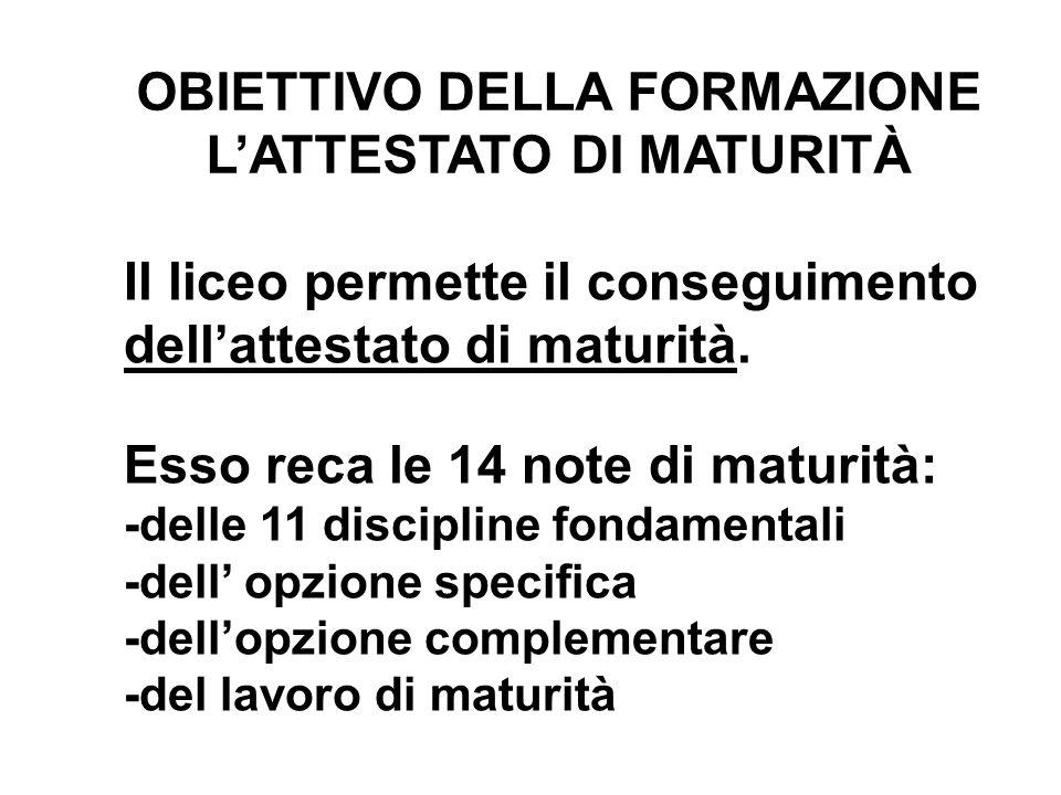 OBIETTIVO DELLA FORMAZIONE L'ATTESTATO DI MATURITÀ
