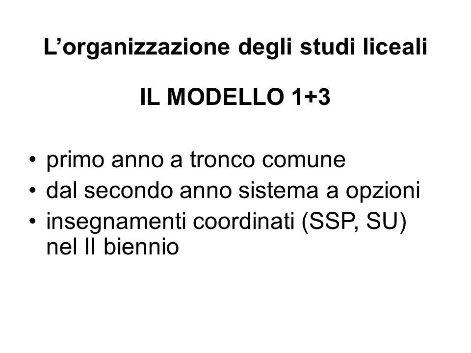 L'organizzazione degli studi liceali