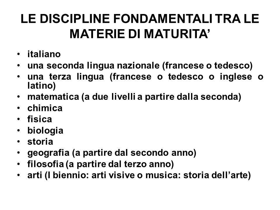 LE DISCIPLINE FONDAMENTALI TRA LE MATERIE DI MATURITA'