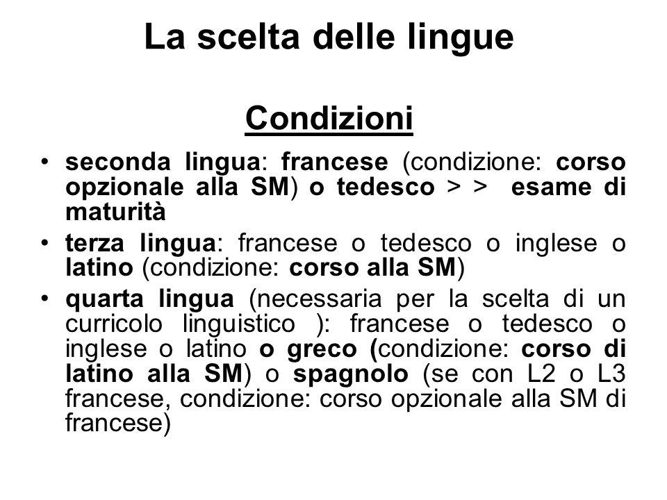 La scelta delle lingue Condizioni