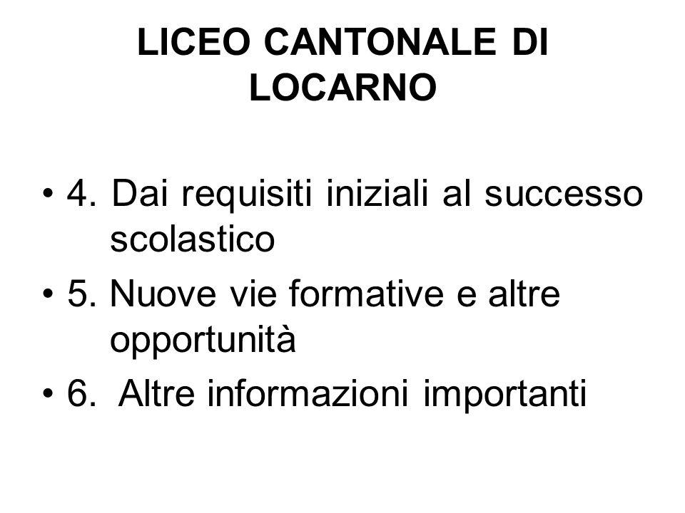 LICEO CANTONALE DI LOCARNO