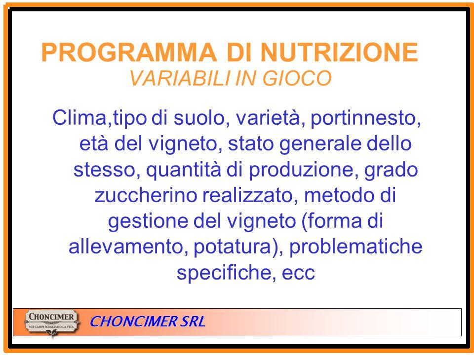 PROGRAMMA DI NUTRIZIONE VARIABILI IN GIOCO