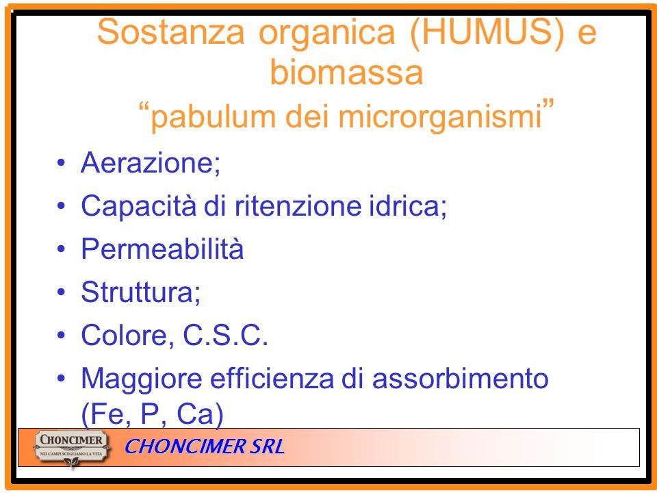 Sostanza organica (HUMUS) e biomassa pabulum dei microrganismi