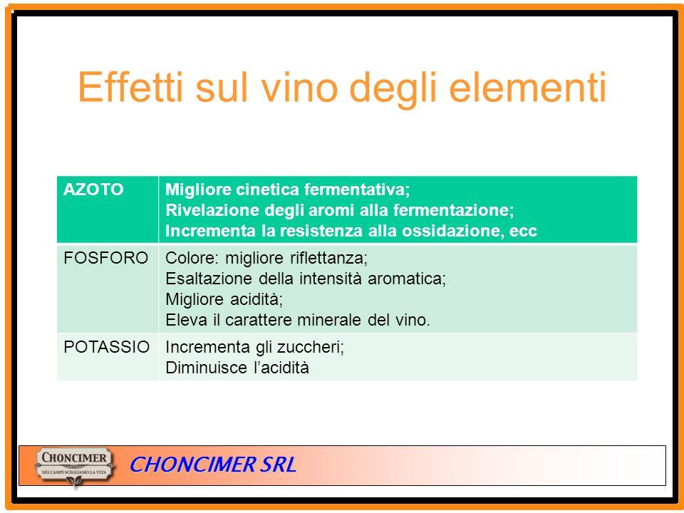Effetti sul vino degli elementi
